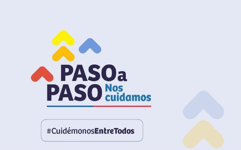Revisa los anuncios del Paso a Paso realizados este lunes 07 de junio
