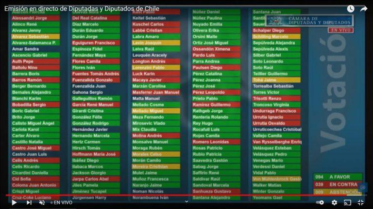 Cámara de Diputados aprueba el cuarto retiro de las AFP
